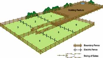 Pasture Range Management Extension Nrcs Small